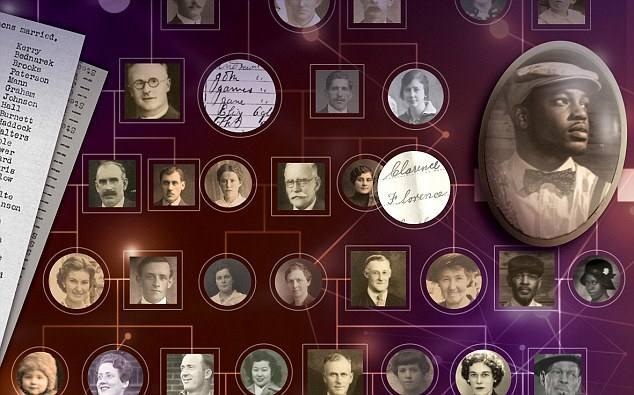 arbol-genealogico1