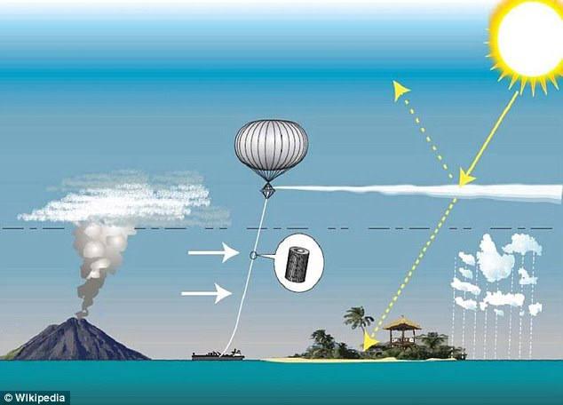 Algunos científicos han advertido que enfriar artificialmente la atmósfera podría destruir nuestro planeta si el proceso se frena abrúptamente.