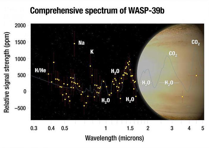 wasp39b2