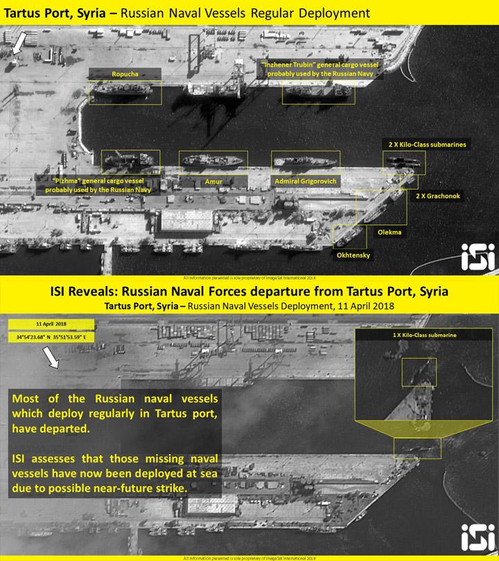 La desaparición de la mayoría de los buques rusos apostados en el puerto de Tartus, en Siria, evidencia que fueron despachados a mar abierto para enfrentar un futuro ataque. Crédito: @imagesatint.