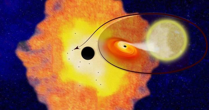 sgta-blackholes2