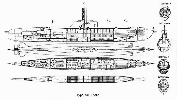 typexii-uboat-specs