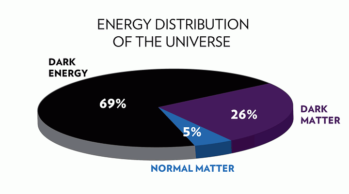 dark-energy-graph