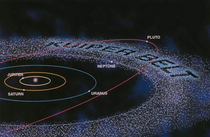 La imagen muestra la posición en el Sistema Solar del Cinturón de Kuiper, lugar donde ha sido descubierto el asteroide 2004 EW95.
