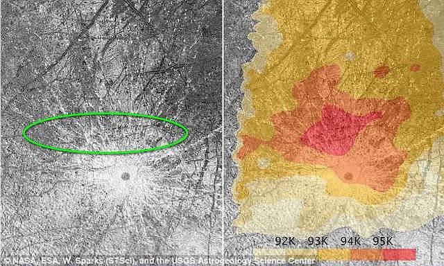 La imagen de la izquierda muestra la ubicación de plumas de erupción observadas por el Hubble (ovalo verde). El área más caliente está en rojo (derecha).