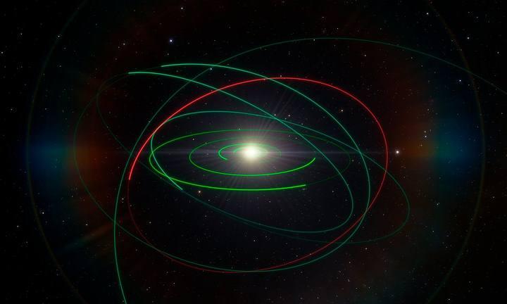 La línea roja en esta imagen muestra la órbita de 2004 EW95 respecto de las órbitas de las órbitas de los planetas del Sistema Solar que se muestran en verde.