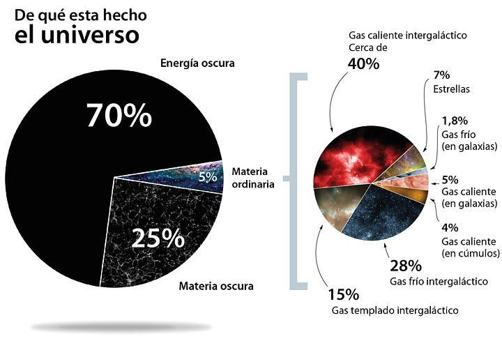 materia-del-universo